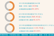 """今年扩招100万人 高职迎""""暖春"""""""