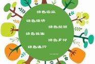生态优先掀起绿色发展新篇章