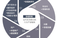 """奇瑞控股集团""""党代会""""勾勒发展蓝图"""