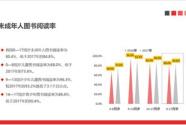 去年中国未成年人平均读书8.91本