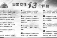 """全军各级执行军地交往""""13个严禁"""" 推动军地交往更加清爽纯正"""