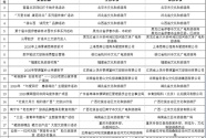 """甘肃文旅""""环西部火车游""""主题推广营销活动入选2020年全国旅游宣传推广典型案例"""