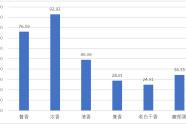 指数显示:酱香浓香竞争力领先,茅台品牌传播力持续提升